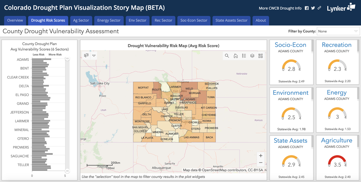 Colorado Drought Plan Visualization Story Map (BETA)