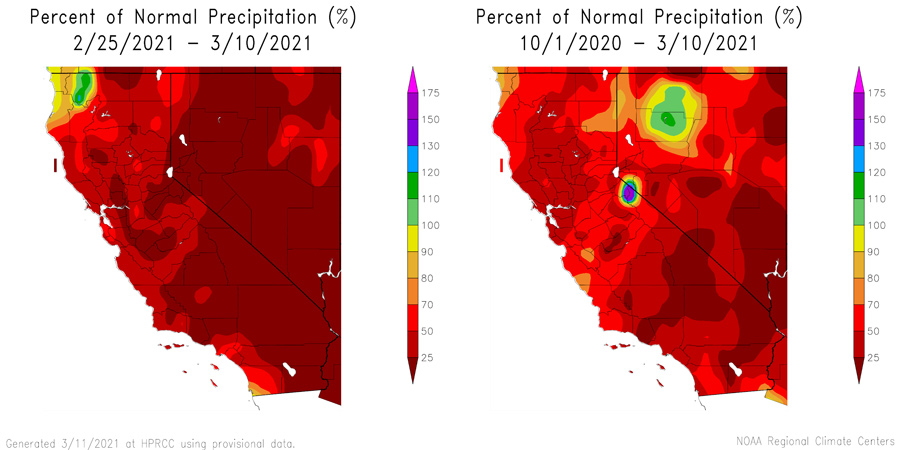 Two images show the percent of normal precipitation for California and Nevada through 3/10/2021. For the past 14 days (left image), CA-NV has been extremely below normal precipitation, continuing the trend since the start of the water year (right image).